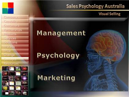 Sales Psychology Australia