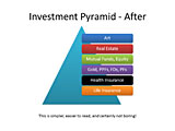 Animated Slides: Investment Pyramids