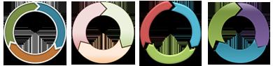 Four Arrow Circle