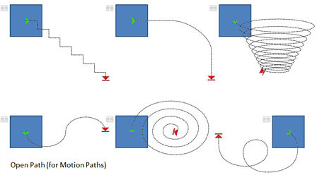 Open Motion Paths