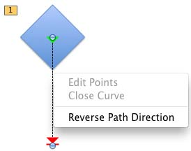 Edit Points and Close Curve options grayed out