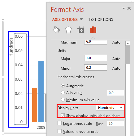 Changing axis labels in powerpoint 2013 for windows value axis label reflecting the changed display units ccuart Images