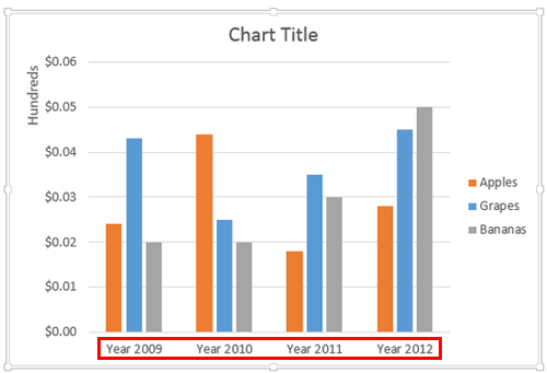 Changing axis labels in powerpoint 2013 for windows chart reflecting the changed category names ccuart Choice Image