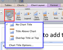Learn PowerPoint 2011 for Mac: Chart Title