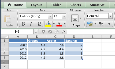 Chart data opened within Excel