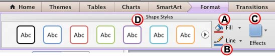 SmartArt Format tab of the Ribbon