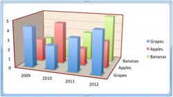 Learn PowerPoint 2011 for Mac: Format Walls and Floor of 3D Charts