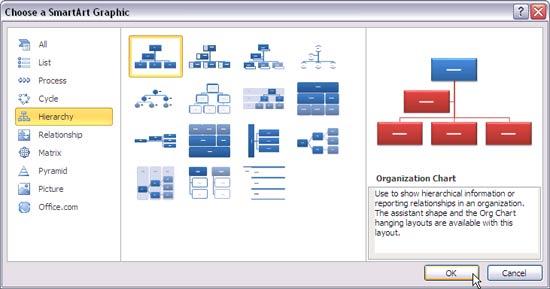 insert an organization chart in powerpoint 2010 | powerpoint tutorials, Modern powerpoint