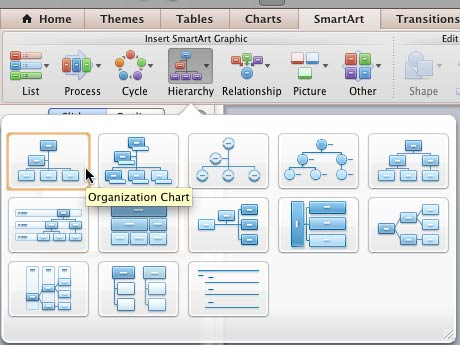 power point org chart template - insert an organization chart in powerpoint 2011 for mac
