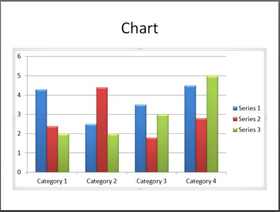 Saving Chart Templates In Powerpoint 2010 | Powerpoint Tutorials