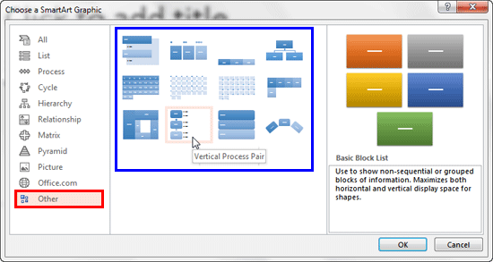 Other SmartArt type within the Choose a SmartArt Graphic dialog box in PowerPoint 2013