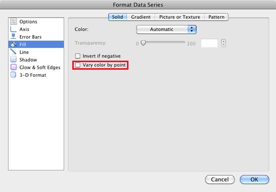 Format Data Series dialog box