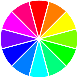 Color wheel with three Primary, three Secondary, and six Tertiary Colors