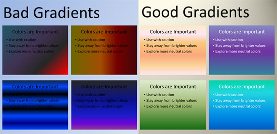 All gradients are not the same