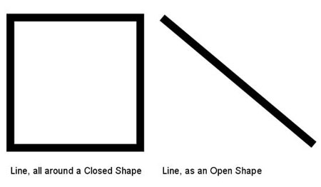 Samples of lines (outlines) in closed and open shapes