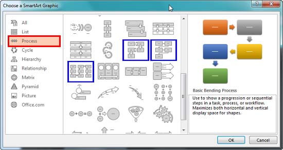 Using smartart for simple flowcharts choose a smartart graphic dialog box ccuart