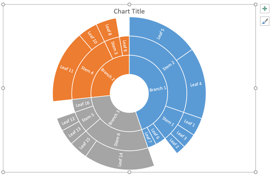six new chart types in powerpoint 2016 for windows