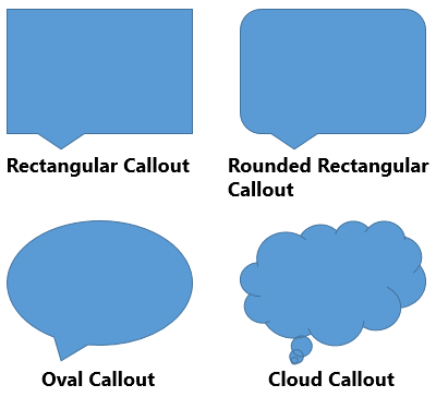 Callouts suitable for speech and thought balloons